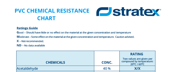 Stratex PVC Chemical resistance Chart